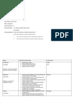 Edited Literature Lesson Plan