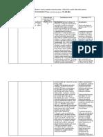 ČTÚ - připomínky k využití III. pásma - III. pásmo