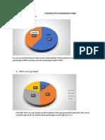Evaluation of Pre-Questionnaire Graphs