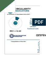 Circularity Indicators MCI Product Level Dynamic Modelling Tool May2015