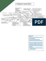 Diagramacausaefecto_DavidLoretoCampos.docx