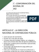 Conformacion Del Sist. Nac. de Cont. 1