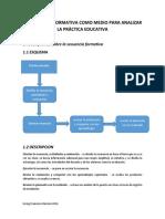 La Secuencia Formativa Como Medio Para Analizar La Práctica Educativa