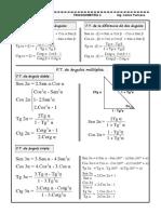 Trigonometricas de Angulos Compuestos FORMULAS
