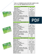 Caracteristicas Para La Comercializacion de Tarjetas de Credito de La Caja de Crédito de Usulután
