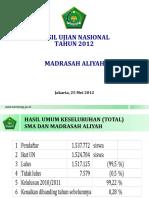 Nilai UN Madrasah 2012