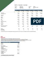 Microsoft Corporation NasdaqGS MSFT Financials