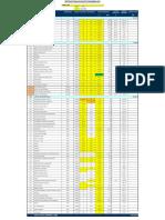Estructura de Costos - Topacio Operacion - Revi 6