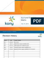SLA and Escalation Matrix