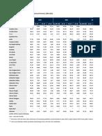 BPS Data Pendidikan