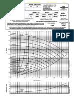 Warman pump curves.pdf