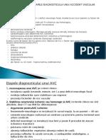 Etiologia Generala, Etapele Diagnosticului Unui Accident Vascular