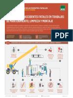 Ficha-Dialogo-Seguridad-Mantenimiento-Limpieza-Montaje.pdf
