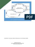 waaier cyclus voor praktijkonderzoek