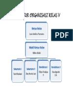 Struktur Organisasi Kelas v - Copy