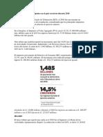 Principales Impuestos Vigentes en El País Crecieron Durante 2016
