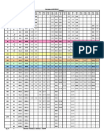 6.Pipe Schedules and Flange Ratings