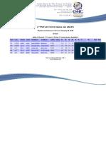 RESULTADOS-420-2PCR-2017-2018