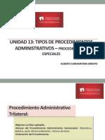 Tipos de Procedimientos Administrativos Alberto Cairampoma