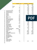 Provision List sample