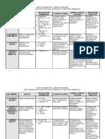 Mecanismos de Participacion Ciudadana en Materia Ambiental