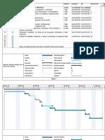 Proyecto Testing SAP- Magda Espinosa-Fernando Navia