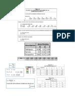 Formulario para el análisis estructura