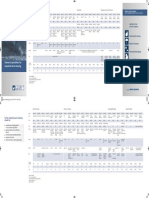 SurTec IPC Overview
