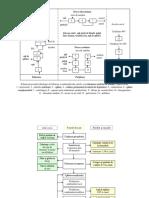 Scheme ape uzate de la fabricarea amidonului.docx