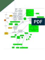 mapa conceptual economico.docx