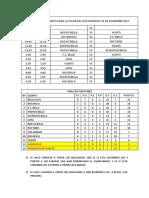Fixture de Partidos Para La Fecha Del Día Domingo 10 de Diciembre 2017