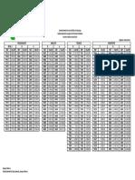 Tabela Salarial 05-2014-Optante CargosEfetivos