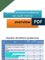 1b.c. Overview Standar Akreditasi Puskesmas Dan Audit Internal