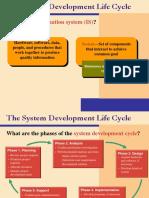 Lec 1.1 Info Sys & SDLC.pptx (1)