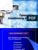 Air Conditioning System (Presentation 1).ppt