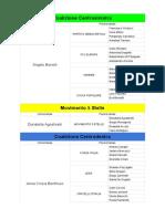 Candidati Collegi Pesaro-Urbino Elezioni Politiche 2018 - Senato