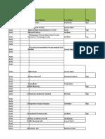 Maste Database