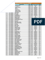 Gepco Loading Data of 11KV Feeders (1)