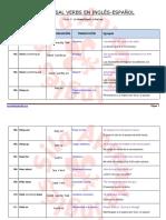 parte 3_200 PHRASAL VERBS.pdf