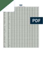 fordfigoindiaprice.pdf