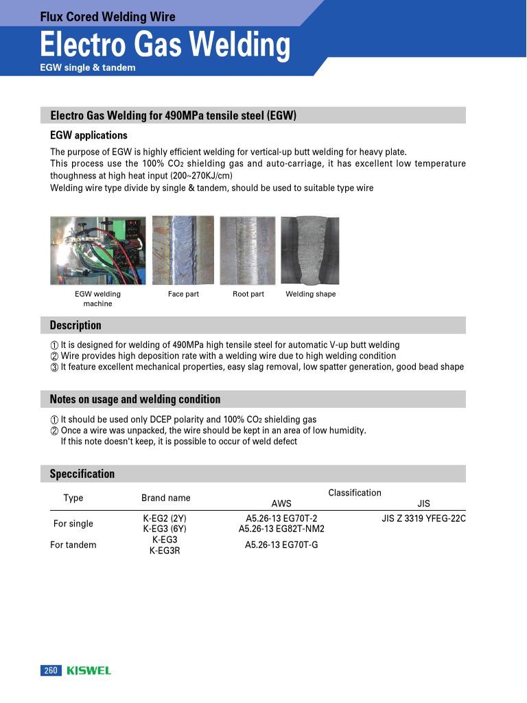 Fantastic Welding Wire Types Pattern - Wiring Diagram Ideas ...