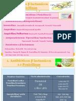 Clase Antibioticos II Parte