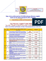 TOP 15 MOST VIEWED MASS AND JUDEO-CHRISTIANISM STUDIES ON NET -Vasile Mesaros Anghel - 2012