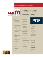 Dvm Indications Mechanisms of Action