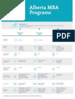 Program Comparison Chart