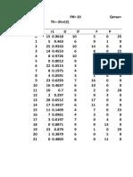 Simulacion de Inventario