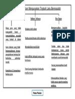Peta I-Think - Peta Pokok (Halangan Dalam Menguruskan Tingkah Laku Bermasalah)