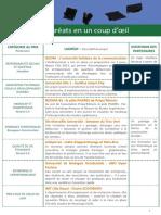 Dp - Trophees Des Campus Responsables 2017-7-7