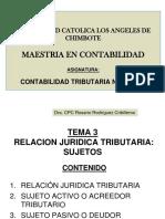 Clases Tema 3 Relacion Juridica Tributaria