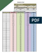 Planilha Dimensionamento de Estacas - Capacidade de Carga Das Estacas